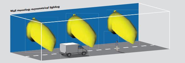隧道灯非对称安装